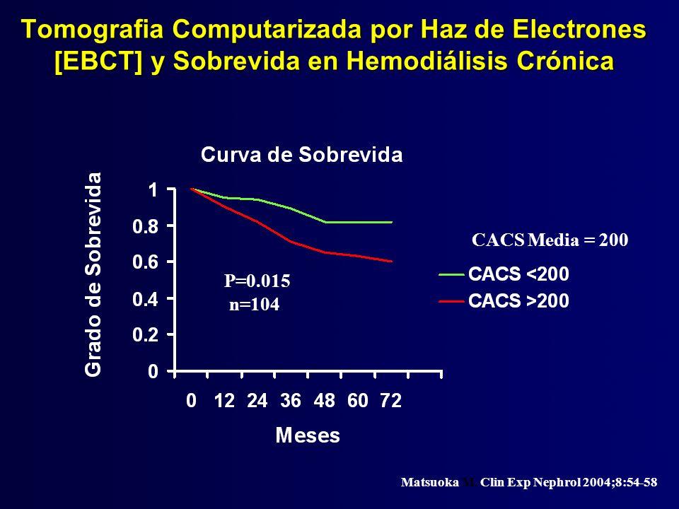 Tomografia Computarizada por Haz de Electrones [EBCT] y Sobrevida en Hemodiálisis Crónica
